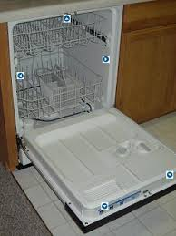 dishwasher door